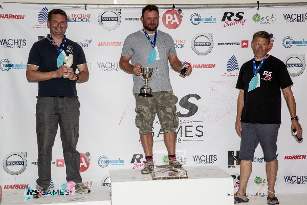 More information on RS700 European and National Champion's Final Event Report Here!