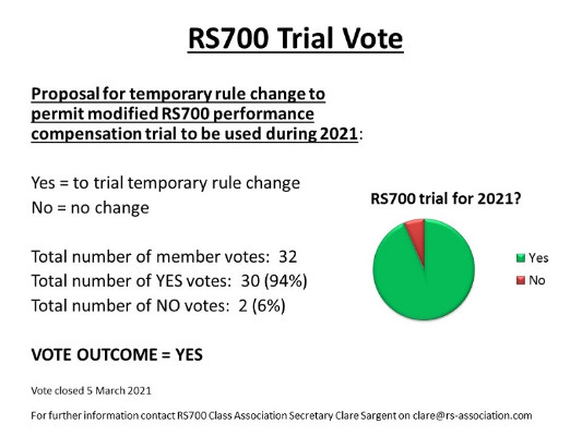More information on RS700 SAILORS VOTED YES TO TRIAL FOR 2021